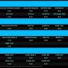 Системные платы ASRock на чипсетах Intel Z370, H370, B360 и H310 получили поддержку процессоров Intel Core девятого поколения