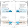 Балансировка трафика в IP-сетях оператора