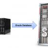 Укрощай и консолидируй: история переезда на Oracle Supercluster