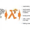 Serverless tensorflow на AWS Lambda