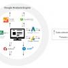 Google и Mastercard заключили секретную сделку по трекингу покупок в магазинах
