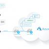 Как настроить архивирование резервных копий Veeam в Microsoft Azure Blob Storage с помощью StarWind VTL