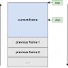Руководство по ассемблеру x86 для начинающих