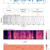 Диаризация на основе модели GMM-UBM и алгоритма MAP adaptation