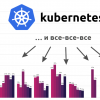 Новая статистика CNCF о контейнерах, cloud native и Kubernetes