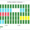 Представляем новый плагин для Grafana — Statusmap panel