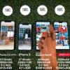 iPhone XS и iPhone XS Max сравнили по скорости разрядки аккумулятора с iPhone X и Samsung Galaxy Note9