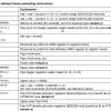 Как работает stack trace на ARM