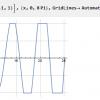 Вывод функции кривой для плавного ограничения параметров, сигналов и не только в Wolfram Mathematica
