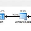 Что нового в первой CTP редакции SQL Server 2019