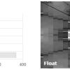 Самые быстрые числа с плавающей запятой на диком западе