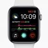 Умные часы Apple Watch Series 4 в Австралии отправились в бесконечную перезагрузку