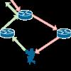Лечим проблему FHRP asymmetric routing