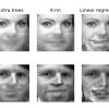 Дорисовывание лиц с помощью машинного обучения