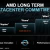 Семинанометровые процессоры Epyc поколения Milan для AMD может производить Samsung
