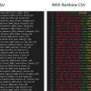 Плагин «Rainbow CSV» как альтернатива Excel