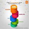 Xiaomi уверенно покоряет рынок Индии