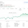 Акции Apple продолжают стремительно падать. Компания вскоре может потерять звание самой дорогой в мире