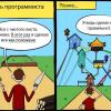 «Синдром сантехника»: правила работы с легаси-кодом в тестировании