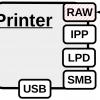 Взломать 50 000 сетевых принтеров и распечатать произвольный текст? Нет ничего прощеǃ