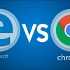 Microsoft разрабатывает браузер на базе Chromium, который будет поставляться по умолчанию вместо Edge