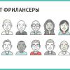 Как живут фрилансеры: не работать сo «всезнающими» клиентами и позволять себе прокрастинировать