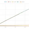 Как обрабатывать ошибки на JVM быстрее