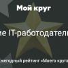 Лучшие работодатели в ИТ 2018: ежегодный рейтинг «Моего круга»