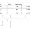 Виртуальная память в ARMv7