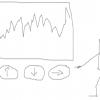 Можно ли обучить с подкреплением агента для торговли на рынке акций? Реализация на языке R