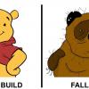 Делаем Modern Build