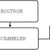 Как взломали защиту от копирования консоли Sega Dreamcast