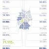 Сколько зарабатывают ИТ-шники в Германии