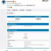 Sony Xperia XZ4 с SoC Snapdragon 855 набрал 12 800 баллов в Geekbench