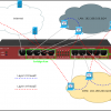 Введение в Layer 3 Firewall MikroTik