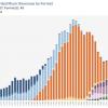 AWS, MongoDB и экономические реалии open source