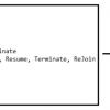 Пишем свой язык программирования, часть 4: Представление структур и классов, генерация аллокаторов