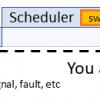 Эволюция переключения контекста x86 в Linux