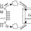Перенаправляем printf() из STM32 в консоль Qt Creator