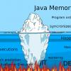 Откуда растут ноги у Java Memory Model