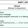 Processing of Unrecoverable Errors in Swift. The Research Approach