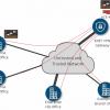 В шлюзе ENET IPSec VPN ПО с открытым кодом Libreswan работает на высокопроизводительной аппаратной платформе на FPGA