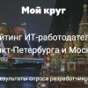 Рейтинг ИТ-работодателей Санкт-Петербурга и Москвы 2018: результаты опроса разработчиков