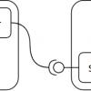 VPN без VPN или рассказ об нетрадиционном использовании SSH