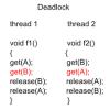 Concurrency и паттерны ошибок, скрытые в коде: Deadlock