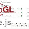 Ускоряем WebGL-Three.js с помощью OffscreenCanvas и веб-воркеров