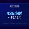 28 миллионов человек 18 дней следили за тем, как разряжался Redmi 7