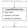 NLog: правила и фильтры
