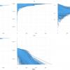 Моя численная проверка гипотезы «Абсолютных курсов»