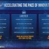 10-нанометровые CPU Intel Tiger Lake первыми получат интегрированные GPU Intel Xe